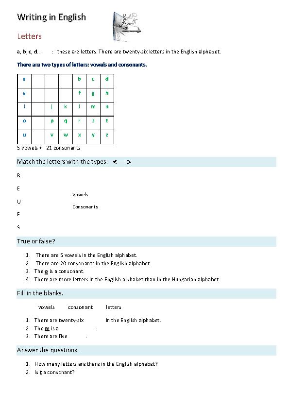 Basics for Writing